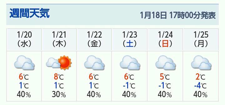 -4℃予想@神戸